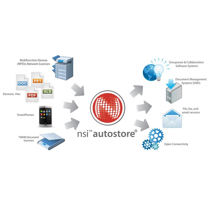 NSI AutoStore